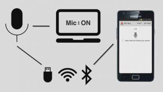 WIFI - микрофон из Телефона