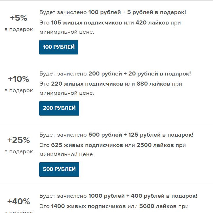 цены на токены