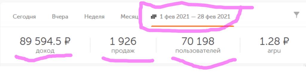 Заработок на ботах ВКонтакте
